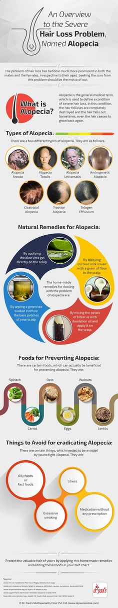 Are you unaware of #Alopecia? What are its types and how important is to take immediate call to get rid of it? Want to know the natural remedies? Then you must watch this video and if you find it informative then dont forget to share with your friends.