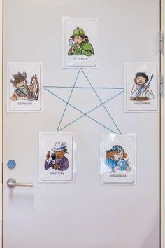 Läsförståelsestrategier i praktiken: Stjärnläsaren Educational Activities For Kids, Zebras, Stencil, Preschool, Gallery Wall, Classroom, Frame, Tips, Class Room