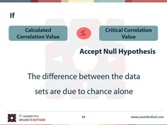 null hypothesis and alternative hypothesis examples