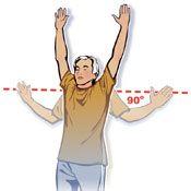Scapular Wall Slide for posture