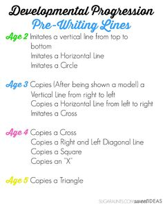 Prewriting Handwriting and developmental progression of lines Preschool Writing, Preschool Classroom, Preschool Learning, Preschool Activities, Teaching, Motor Activities, Preschool Education, Physical Activities, Classroom Decor
