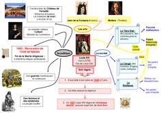 cartes heuristiques / cartes mentales sur l'histoire et la littérature françaises