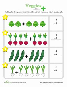 Encourage your brainiac to practice his addition skills using this vegetable-themed worksheet by simply counting the number of vegetables in each box. Addition And Subtraction Practice, Addition Worksheets, Kids Math Worksheets, Math For Kids, Activities For Kids, English Grammar For Kids, Pattern Worksheet, Math Sheets, Teacher Education