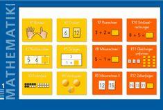 Mathe für die Grundschule - online üben