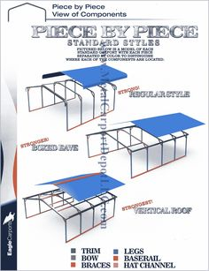 See Our FAQ For The Most Comprehensive Information Online About Metal Carports & Metal Buildings. Eagle Carports, Rv Carports, Steel Carports, Portable Carport, Carport Garage, Carport Kits, Steel Structure Buildings, Metal Buildings, Garage