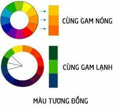 Color Mixing, Chart, Design, Design Comics
