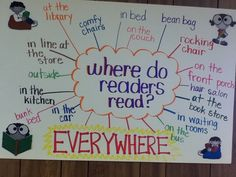 "idea for daily 5 ""where to sit in the room"" anchor chart. stress the importance of reading IN MUSIC! Kindergarten Reading, Teaching Reading, Guided Reading, Teaching Ideas, Reading Groups, Learning, Reading Stamina, Reading Lessons, Close Reading"