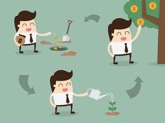 Scientific based Financial Advisor