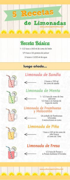 5-Recetas-de-Limonadas-infografia Aguas Frescas, Kitchen Recipes, Juice Smoothie, Smoothie Drinks, Healthy Smoothies, Healthy Drinks, Healthy Snacks, Limonada Recipe, Amazing Architecture