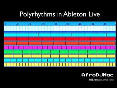 Don't Get Stuck: Polyrhythms in Ableton Live — AfroDJMac