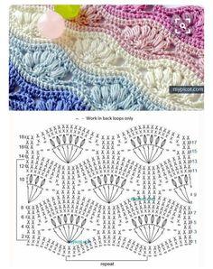 Great ripple crochet stitch pattern