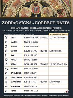 Astrology Zodiac, Zodiac Signs, Star Constellations, Horoscopes, Zodiac Mind