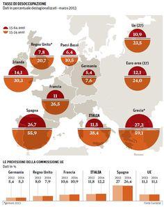 Disoccupazione Italia-Europa