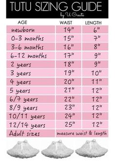 Tutu Sizing Guide Chart - U Create by rosiete