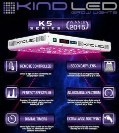 $1695.00 | Kind LED   K5 XL1000   LED Grow Light | LED Grow Lights Depot