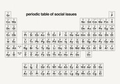 See full size of 'Periodic Table of Social Issues'