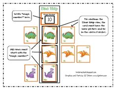 Here's a set of dinosaur themed cards for skip counting by Includes dino skip cards, a game board, and instructions. Fun Classroom Activities, Math Classroom, Math Games, Classroom Ideas, Future Classroom, Preschool Ideas, Teaching Multiplication, Teaching Math, Maths