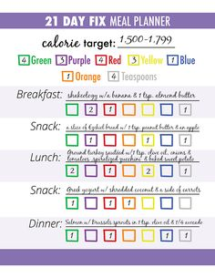21 Day Fix Sample Day of Meals