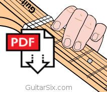 Have you ever wanted to know all the guitar chords you could possibly play in the open position? Well now you can! I made this handy reference you can download and use to learn all guitar chords in the first few frets of the guitar. What are Open chords? Open chords, also known as cowboy chords or...