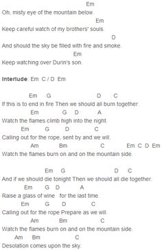 Ed Sheeran I See Fire Chords Capo 6