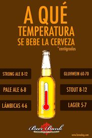 Resultado de imagen para infografias de  cerveza