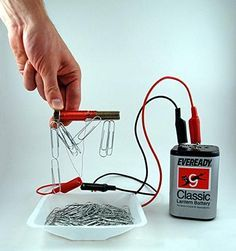 Electromagnet physics electricity science fair project idea: electromagnet with paper clips  Electronics Science science project
