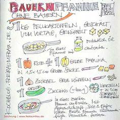 *basische Rezepte   Freiraumfrau – Kochblog Vegetarian Sandwich Recipes, Best Lunch Recipes, Breakfast Sandwich Recipes, Fun Baking Recipes, Baby Food Recipes, Healthy Family Meals, Kids Meals, One Chicken Breast Recipe, Family Recipe Book