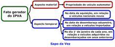 Lagoa dos Macetes: Dica de Direito Tributário sobre fato gerador do I...