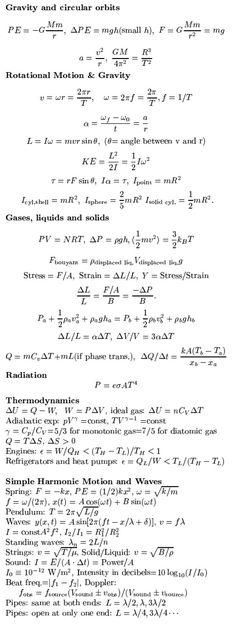 Physics cheat sheet