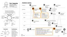 customer-journey.png