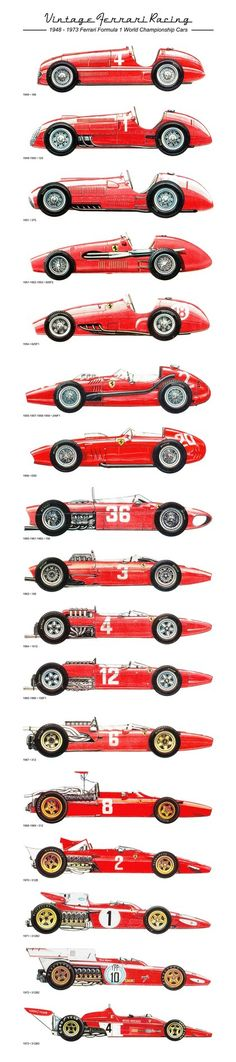 Vintage Ferrari Racing Poster by ~LGRuffa on deviantART F1 Ferraris between 1948 and 1973.