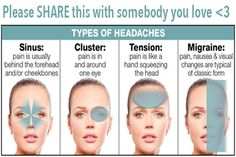 Everyone would have had those headaches that put them to bed. But you should make sure that you know about the different types of headaches and what they stand for. This can help you in saving your life too. They are times when you can have an...