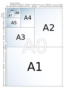 250px-A_size_illustration.svg