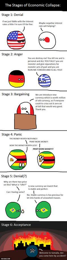 Countryballs: stages of economic collapse (Brazil,Somalia,Peru, Zimbabwe,USA,Japan, Germany,Greece)