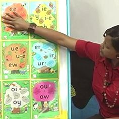 INSTRUCTION: CTW (2016) states that visuals are effective for students' learning, which is incorporated in this activity. The teacher shows several phoneme trees charts that each represent a different sound. Within each tree is all the letter combinations that produce the same sound. This helpful for teaching students letter-sound correspondences by creating an area where students visually see that sounds can be spelled with different letters/letter combinations as well as what they are.