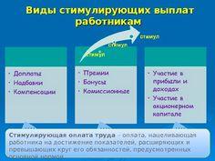 Стимулирующие выплаты работникам в 2016 году: Подробный анализ понятия Читай больше http://yurface.ru/buhgalteriya/vyplaty/stimuliruyushhie-rabotnikam/