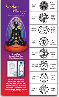 Balance your chakras and bring balance to your life. Use one or all 7. These chakra symbols are ancient graphic depictions of each of 7 body energy portals. They also feature Chakra Rights for each center.