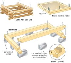 to Build a Box - DIY Garden boxes building guideGarden boxes building guide Building A Dock, Building A Shed, Custom Woodworking, Woodworking Projects Plans, Furniture Projects, Diy Furniture, Mother Earth News, Floor Framing, Built In Cabinets