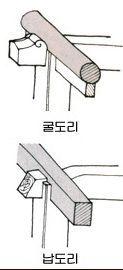 한옥전통한옥  기둥보구조 Korean Traditional, Traditional House, Beam Structure, Korean Design, Ancient Architecture, Heating Systems, Joinery, Beams, Furniture Design
