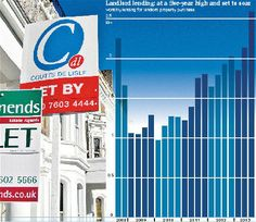 Buy To Let boomed in 2013 and #property experts predict an even better year ahead as the housing market continues to grow http://www.telegraph.co.uk/finance/personalfinance/houseprices/10516553/Landlords-2014-will-be-even-better.html #House