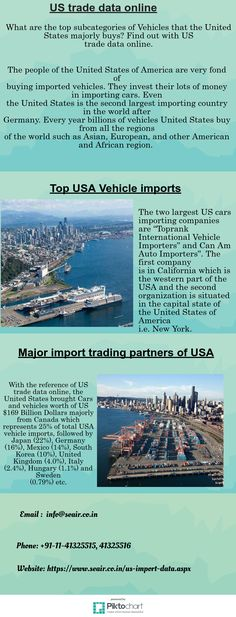 For your information we at SEAIR Exim Solutions put all the information in a single excel format file. We offer a US online trade data to our millions of worldwide customers which contains categorized information of all the products Exported to United States from rest of the nations around the globe.