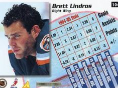 Image result for brett lindros Eric Lindros, Goals, Image, Target