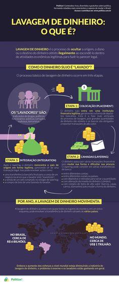 """Seja na Operação Lava Jato, na Operação Zelotes ou nos casos de corrupção envolvendo políticos e Odebrecht, o crime de lavagem de dinheiro é sempre mencionado nas acusações. O que é """"lavar o dinheiro"""", afinal? Entenda melhor com o nosso infográfico!"""