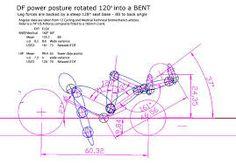 Výsledok vyhľadávania obrázkov pre dopyt recumbent ergonomics