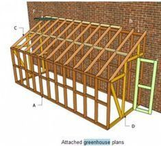 How to build a small lean-to greenhouse. I know exactly where to put it. Add to honey-do list! : How to build a small lean-to greenhouse. I know exactly where to put it. Add to honey-do list! What Is Greenhouse, Lean To Greenhouse, Outdoor Greenhouse, Greenhouse Plans, Greenhouse Wedding, Pallet Greenhouse, Cheap Greenhouse, Portable Greenhouse, Miniature Greenhouse