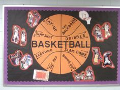 Basketball Key Words in Pictures Image