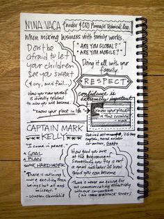 Inc. 500|5000 2012 Sketchnotes Page 14 of 15 | by Think Brownstone