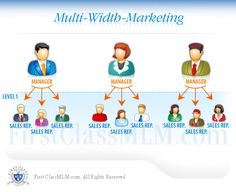 Mulit Width Marketing
