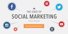 The 2015 State of Social Marketing Report #SMM