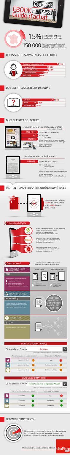 Infographie ebook guide d'achat par Chapitre.com